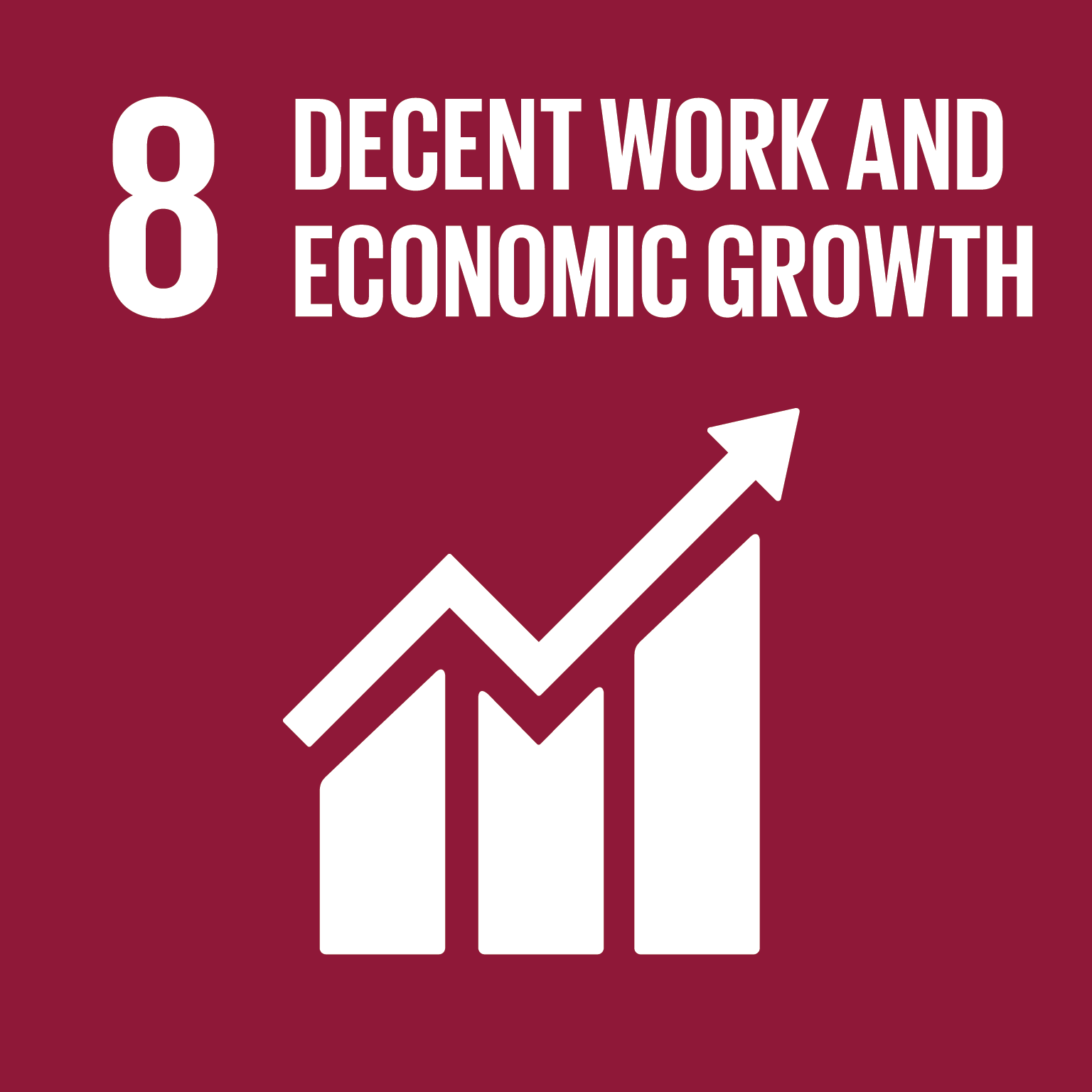 Promote sustained, inclusive and sustainable economic growth, full and productiv